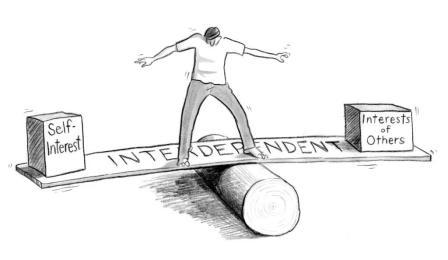 A PERSPECTIVE ON THE INTERDEPENDENCE THEORY