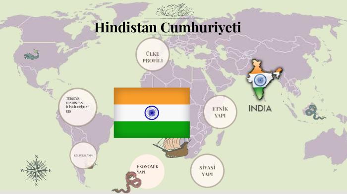 Hindistanda kaç devlet var: ülkenin idari bölümü